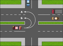 Тест на правила дорожного движения